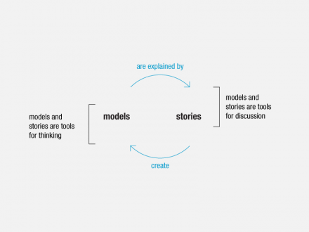 models_explained_stories